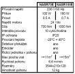 KIT-NAOS-2 (do 15m) Technické parametry